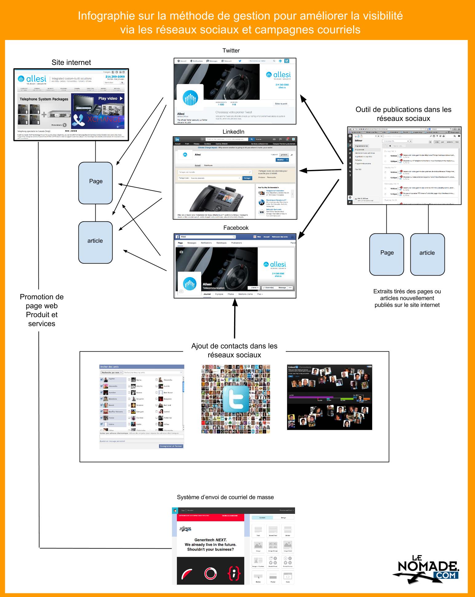 Publication réseau sociaux (10)